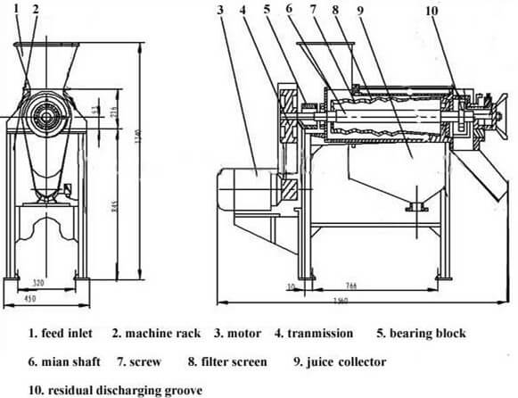 structure of screw juicer